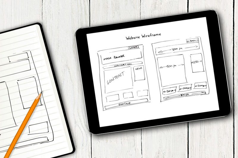 what-is-wireframe